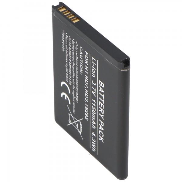 HTC BA S460, BA S540, BD29100 Nachbau Akku von AccuCell