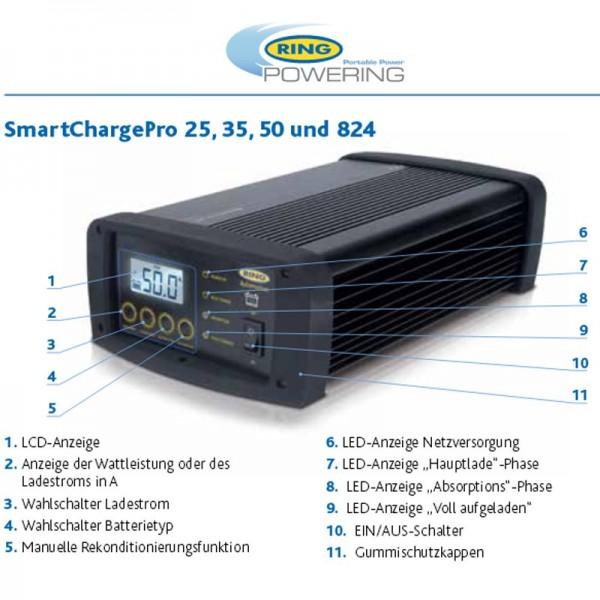 Ring SmartChargePro25 RSCPR25 Ladegerät 12Volt 2, 6, 12, 25A